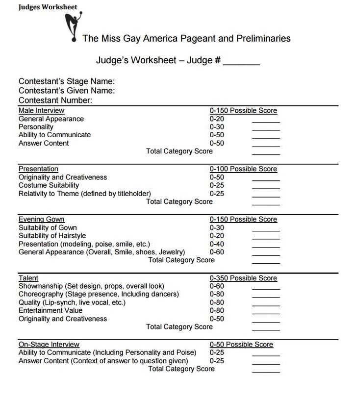 Mga Categories - Miss Gay America